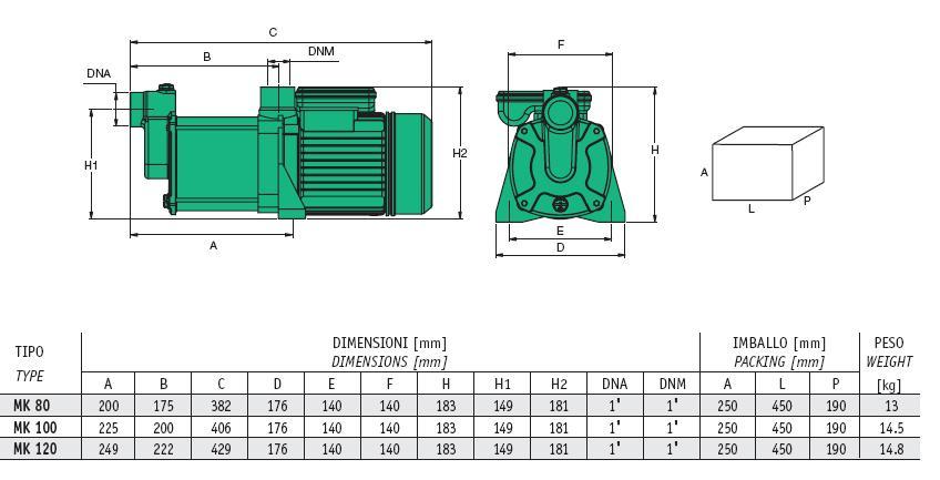 Máy bơm tăng áp Sealand MK Thông số kỹ thuật