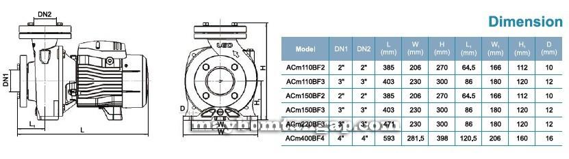 Máy bơm nước LEO ACm150BF2 chi tiết kích thước