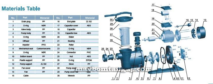 Máy bơm nước LEO XKP1604 bộ phận