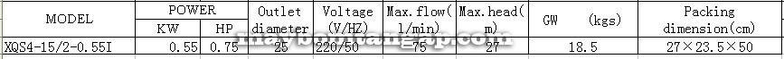 Máy bơm nước LEO XQS4-15/2-0.55I lưu lượng