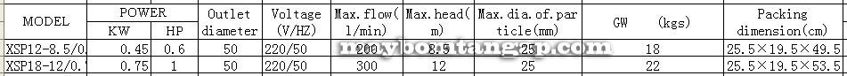 Máy bơm nước LEO XSP12-8.5/0.45I luuw lượng