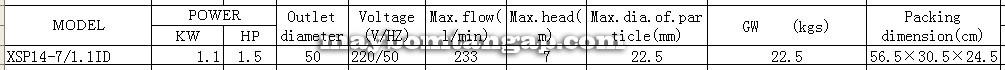 Máy bơm nước LEO XSP14-7/1.1ID lưu lượng