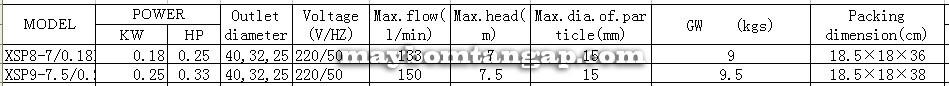 Máy bơm nước LEO XSP8-7/0.18I Lưu lương