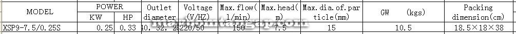 Máy bơm nước LEO XSP9-7.5/0.25S lưu lượng