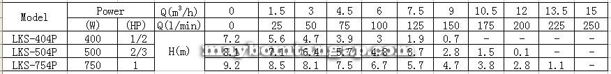 Máy bơm nước LEO LKS-404P lưu lượng