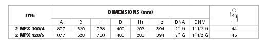 Bảng kích thước chi tiết của máy bơm nước Pentax 2MPX