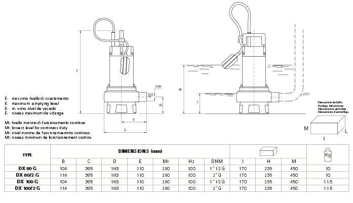 Bảng kích thước chi tiết của máy bơm nước Pentax DX