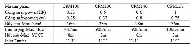 Bảng thông số kỹ thuật của  máy bơm nước Liup Pro CPM158