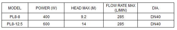 Bảng thông số kỹ thuật của máy bơm nước LuckyPro PL8-8