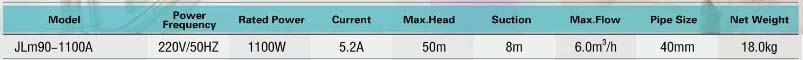 Máy bơm tăng áp Nhật Bản JLm90-1100A bảng thông số kỹ thuật